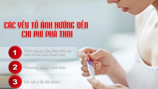 Tư vấn phá thai an toàn và những thông tin chị em cần biết